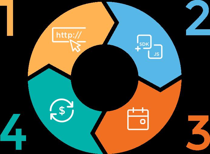 data monetization image